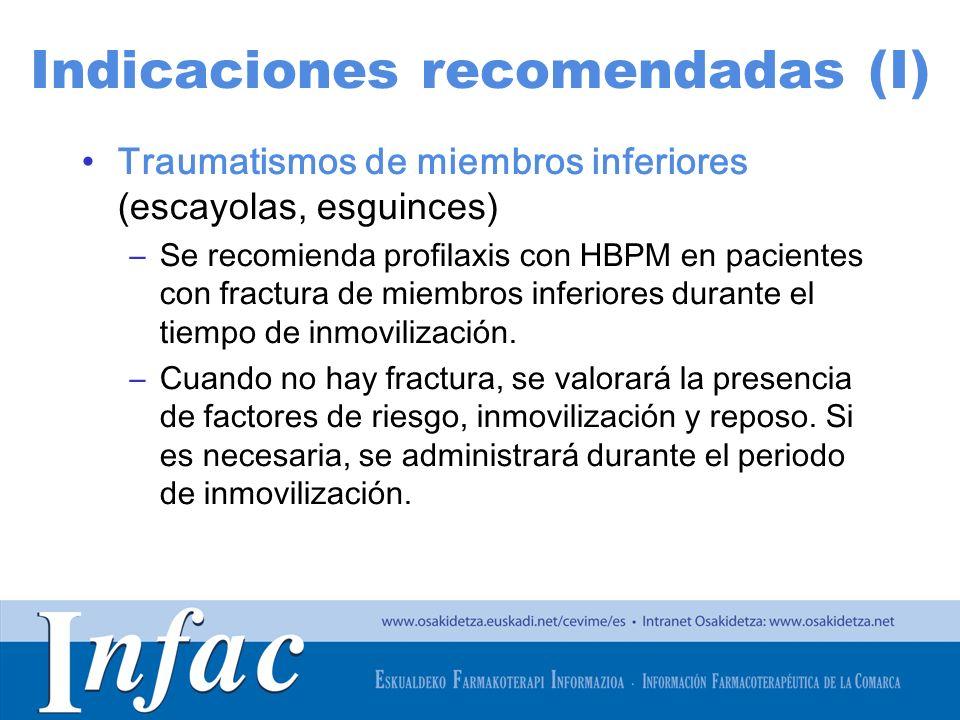 Indicaciones recomendadas (I)
