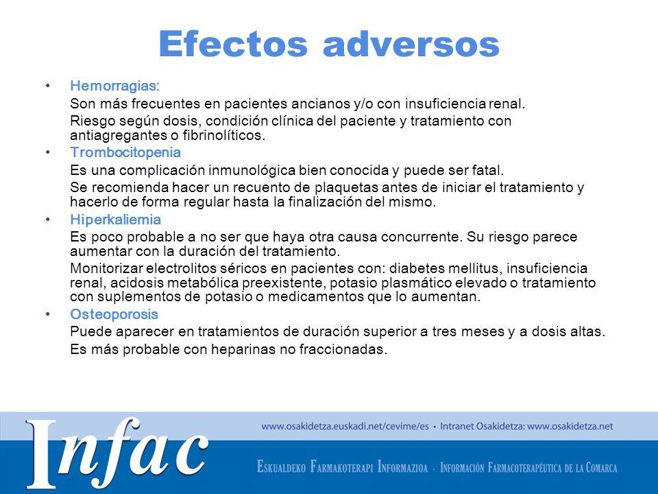 Efectos adversos Hemorragias: