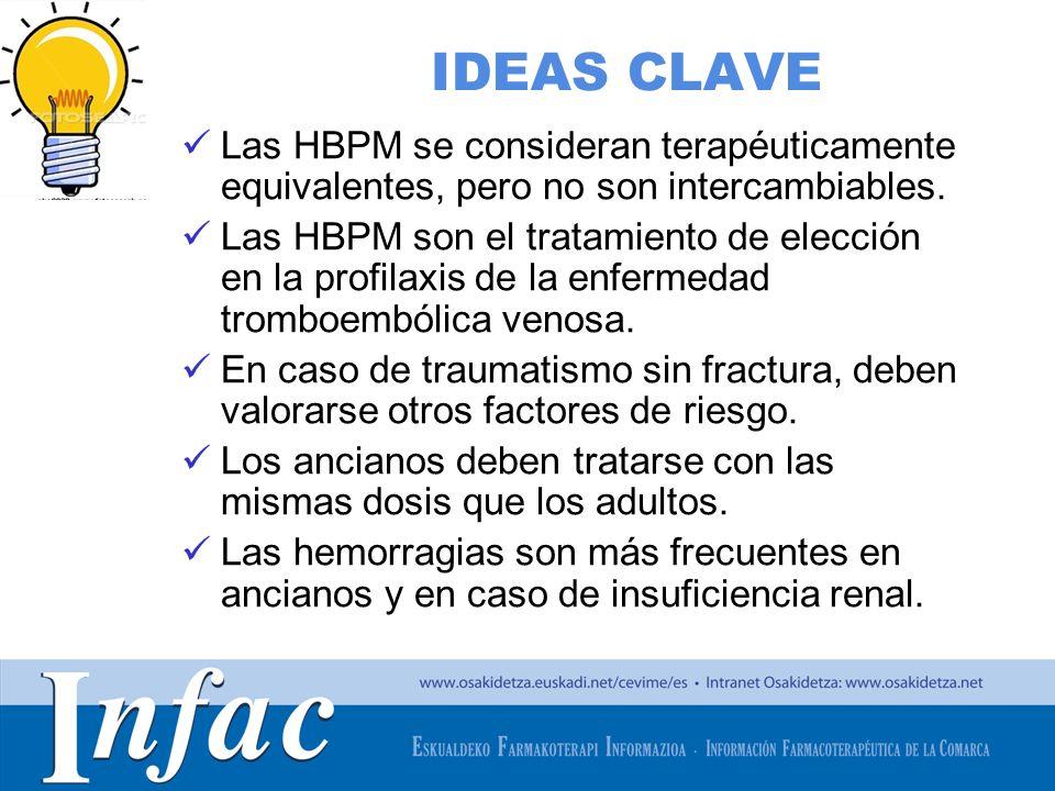 IDEAS CLAVE Las HBPM se consideran terapéuticamente equivalentes, pero no son intercambiables.