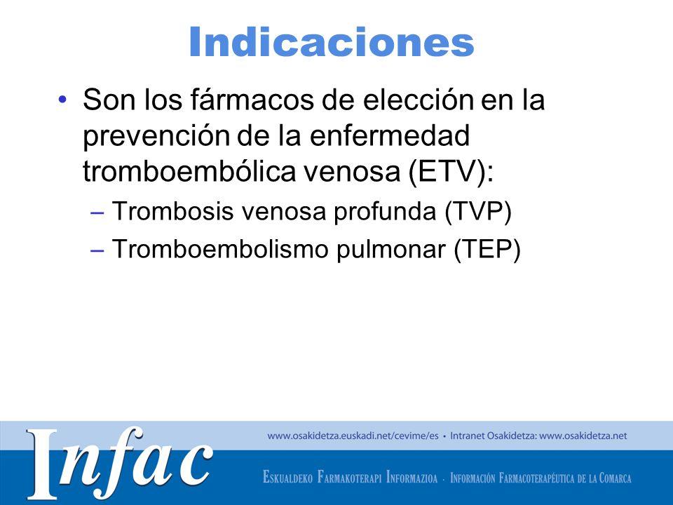 Indicaciones Son los fármacos de elección en la prevención de la enfermedad tromboembólica venosa (ETV):