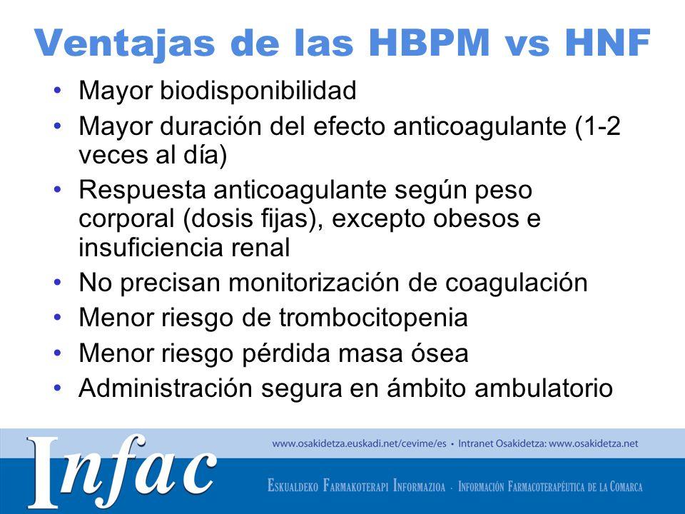 Ventajas de las HBPM vs HNF