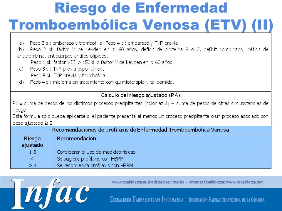 Riesgo de Enfermedad Tromboembólica Venosa (ETV) (II)