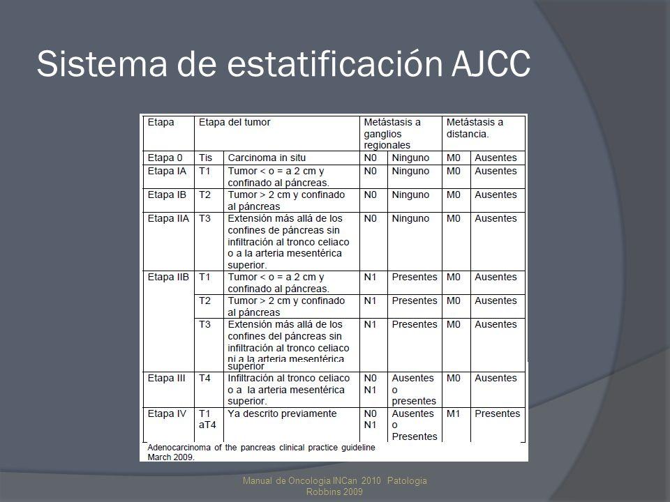 Sistema de estatificación AJCC