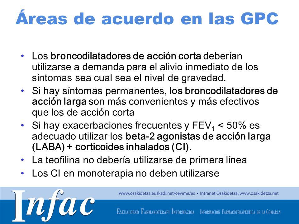 Áreas de acuerdo en las GPC