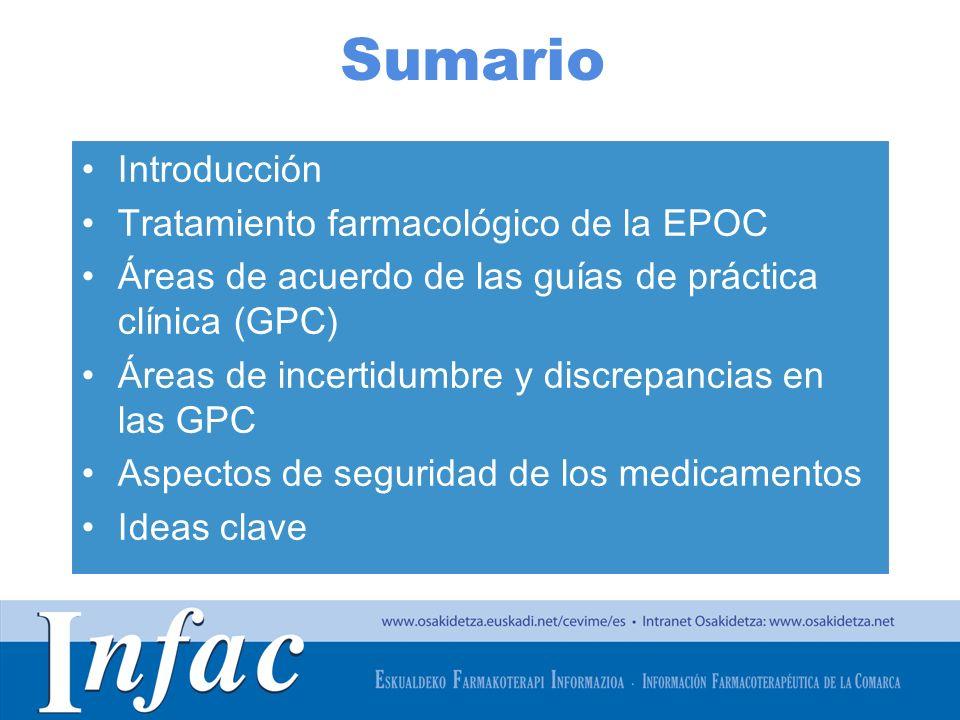 Sumario Introducción Tratamiento farmacológico de la EPOC