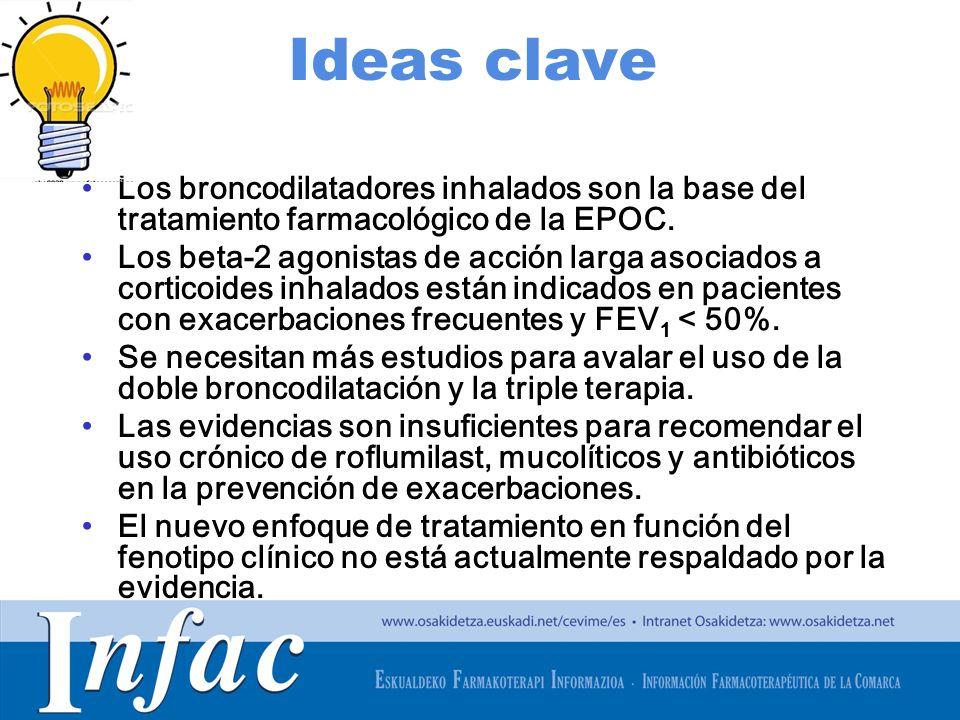 Ideas clave Los broncodilatadores inhalados son la base del tratamiento farmacológico de la EPOC.