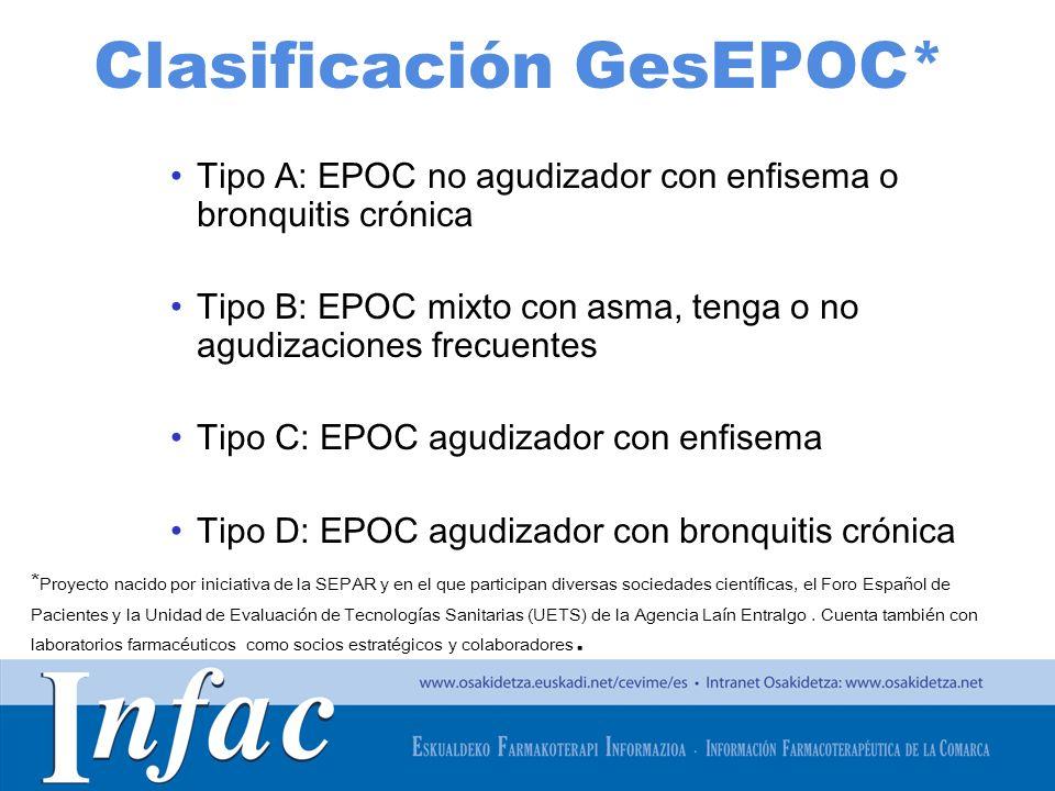 Clasificación GesEPOC*