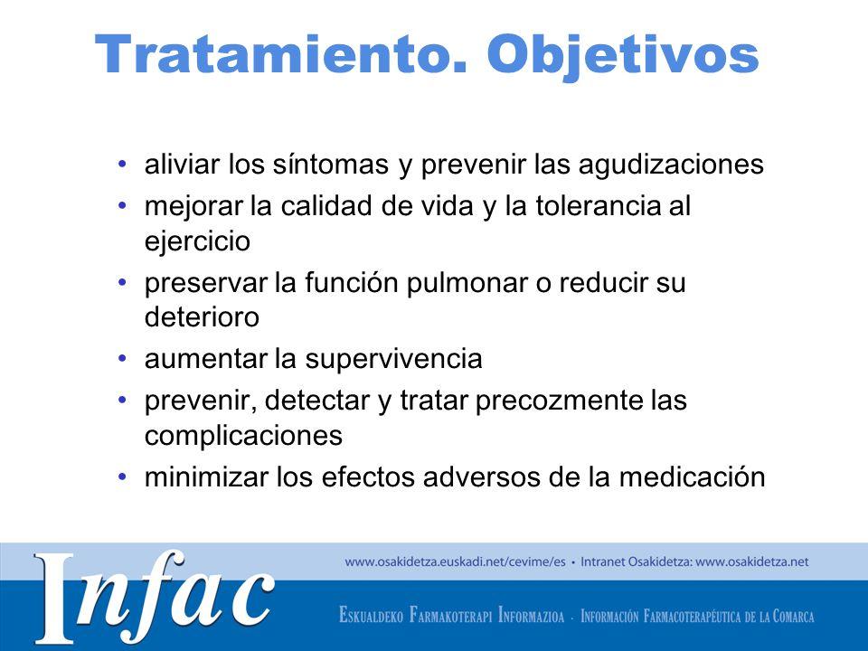 Tratamiento. Objetivos