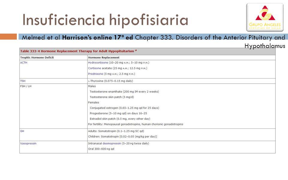 Insuficiencia hipofisiaria