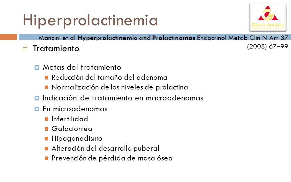 Hiperprolactinemia Tratamiento Metas del tratamiento