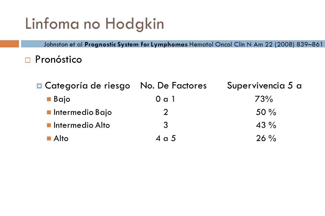 Linfoma no Hodgkin Pronóstico