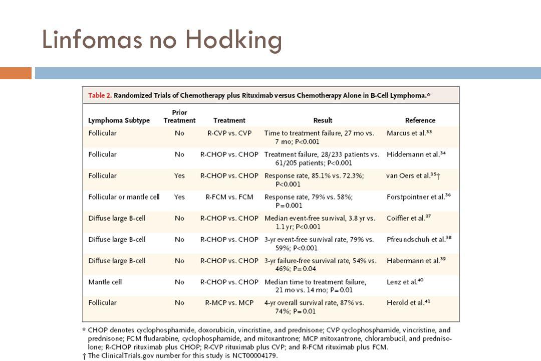 Linfomas no Hodking