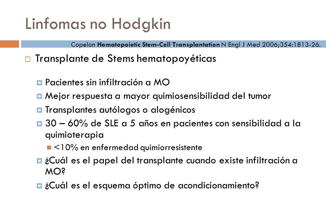 Linfomas no Hodgkin Transplante de Stems hematopoyéticas
