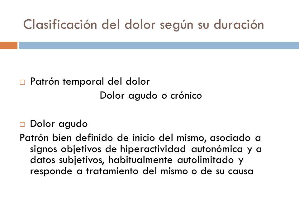 Clasificación del dolor según su duración