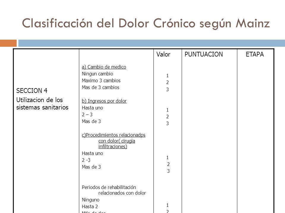 Clasificación del Dolor Crónico según Mainz