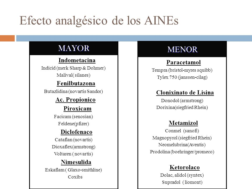 Efecto analgésico de los AINEs