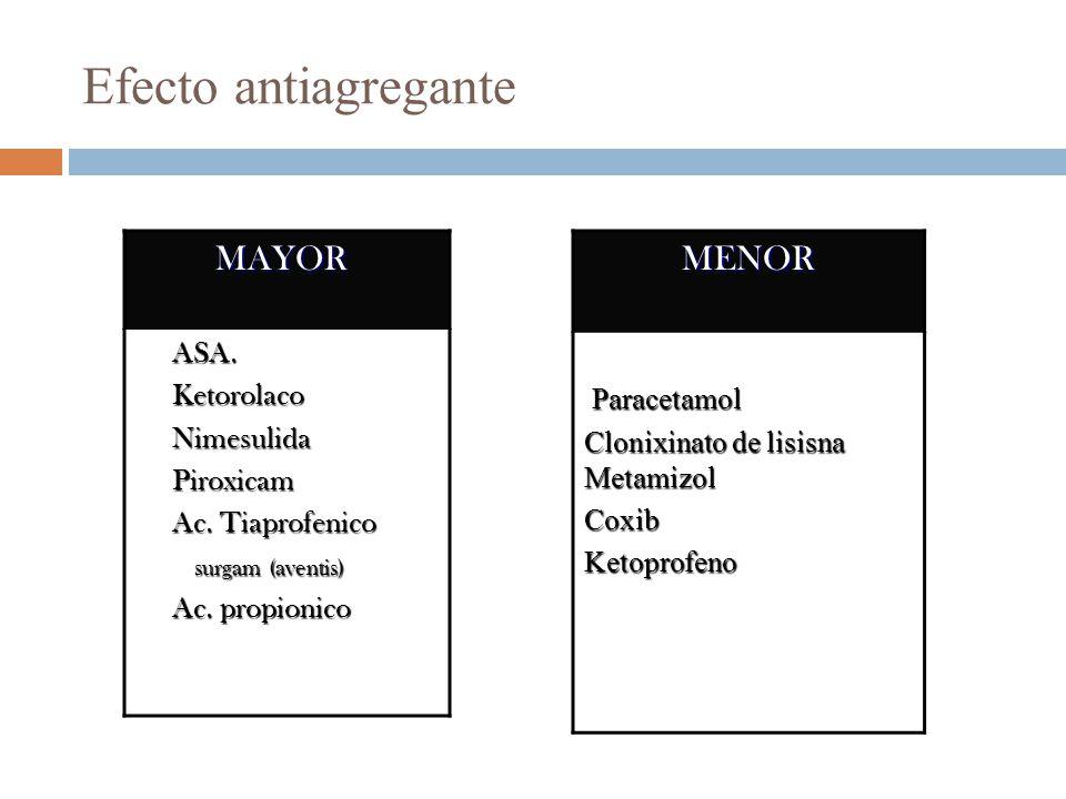 Efecto antiagregante MAYOR MENOR ASA. Paracetamol Ketorolaco