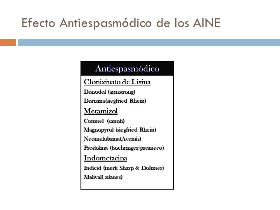 Efecto Antiespasmódico de los AINE