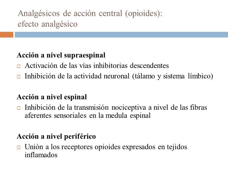 Analgésicos de acción central (opioides): efecto analgésico