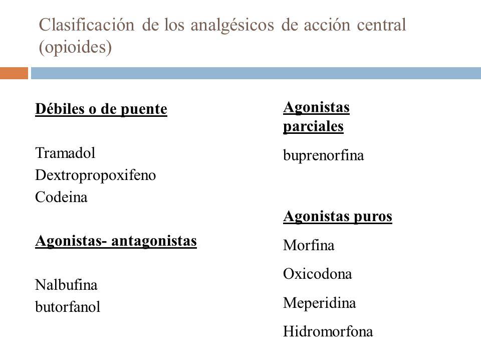 Clasificación de los analgésicos de acción central (opioides)