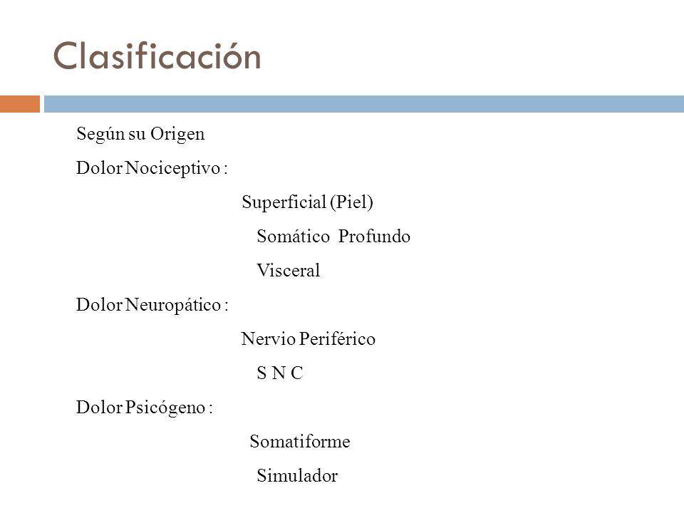 Clasificación Según su Origen Dolor Nociceptivo : Superficial (Piel)