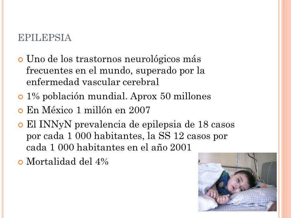 epilepsia Uno de los trastornos neurológicos más frecuentes en el mundo, superado por la enfermedad vascular cerebral.
