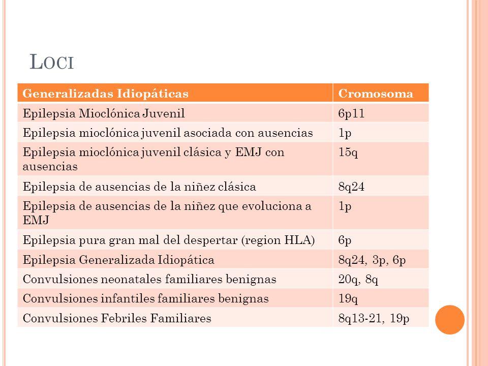 Loci Generalizadas Idiopáticas Cromosoma Epilepsia Mioclónica Juvenil