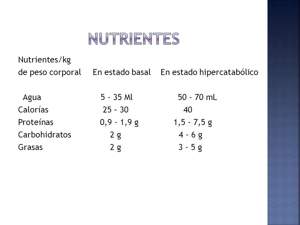 Nutrientes Nutrientes/kg