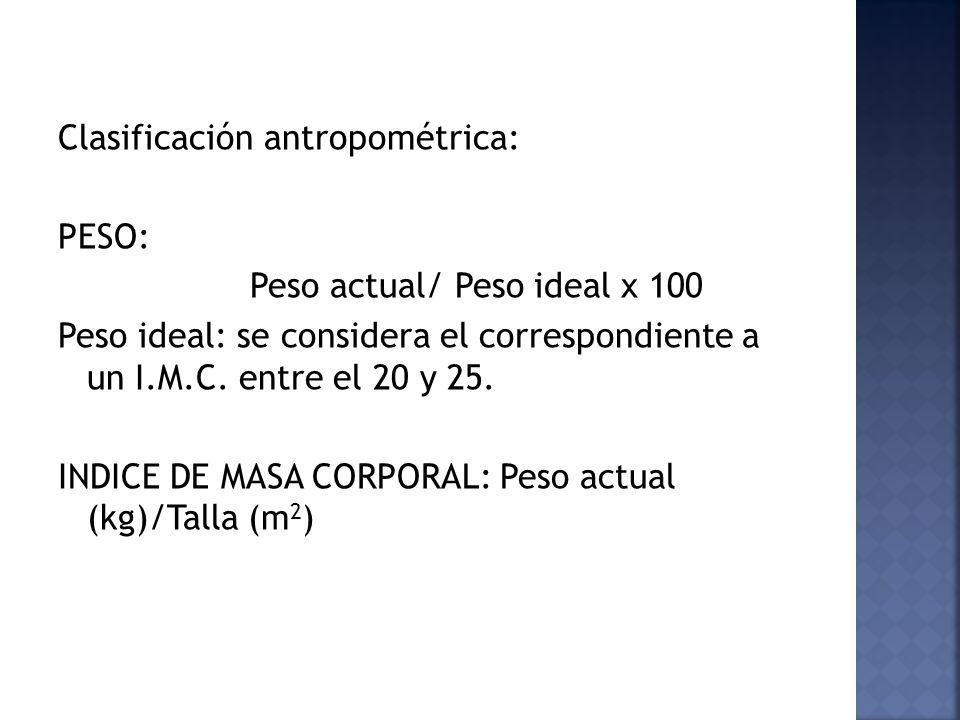 Clasificación antropométrica: