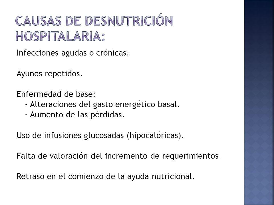 Causas de desnutrición hospitalaria: