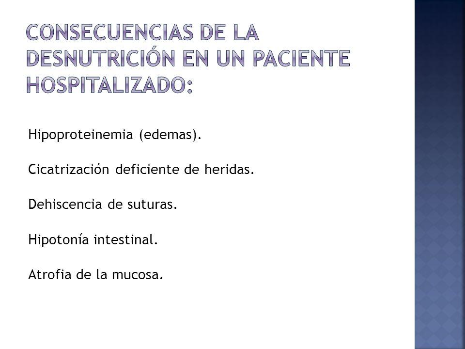 Consecuencias de la desnutrición en un paciente hospitalizado: