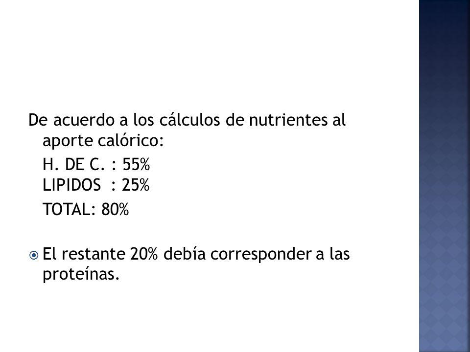 De acuerdo a los cálculos de nutrientes al aporte calórico: