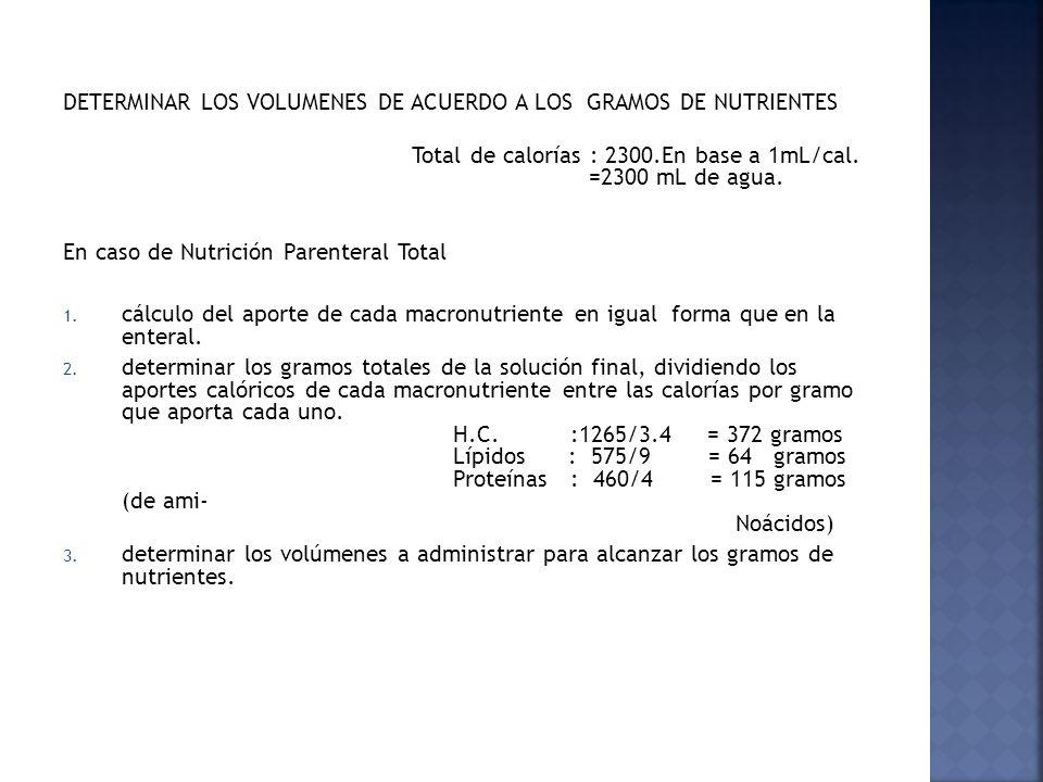 DETERMINAR LOS VOLUMENES DE ACUERDO A LOS GRAMOS DE NUTRIENTES