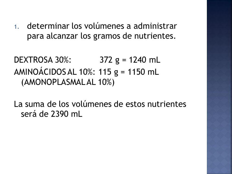 determinar los volúmenes a administrar para alcanzar los gramos de nutrientes.