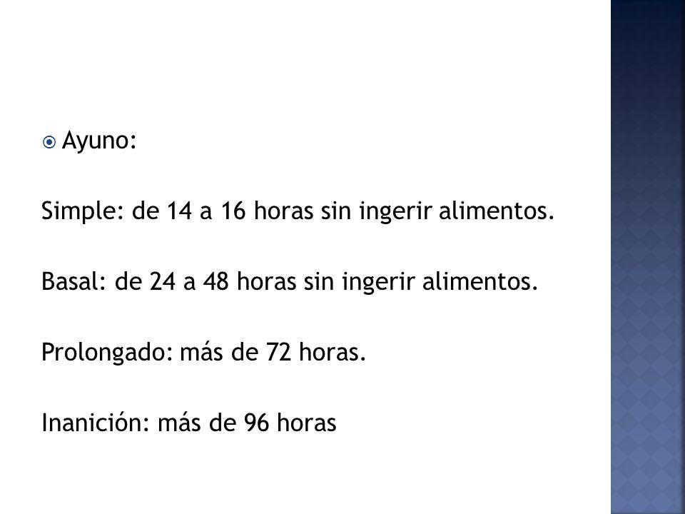 Ayuno: Simple: de 14 a 16 horas sin ingerir alimentos. Basal: de 24 a 48 horas sin ingerir alimentos.