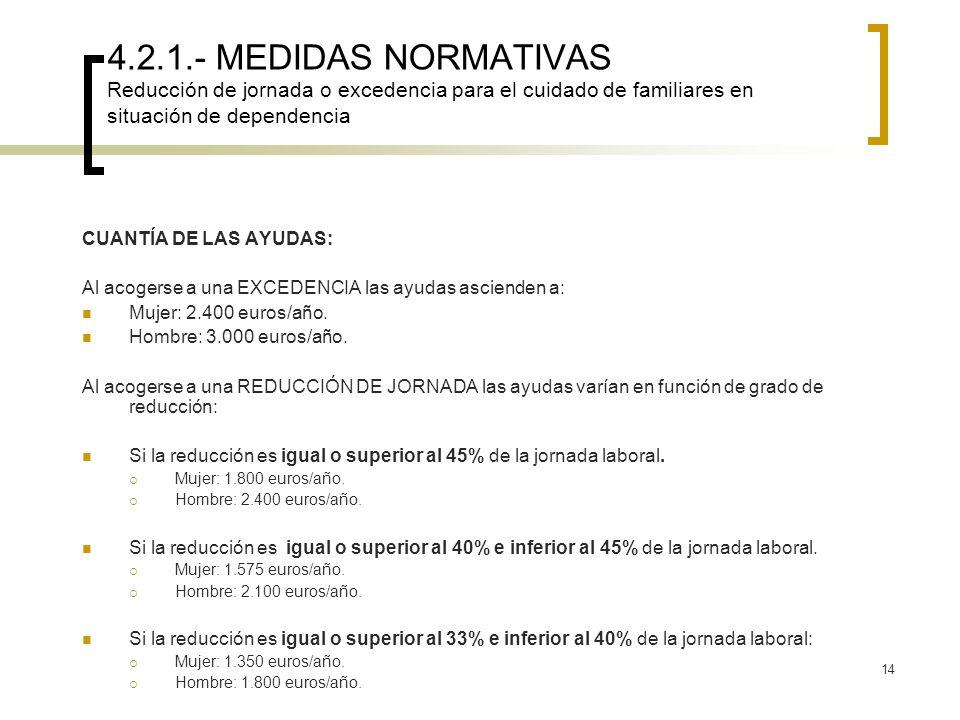4.2.1.- MEDIDAS NORMATIVAS Reducción de jornada o excedencia para el cuidado de familiares en situación de dependencia