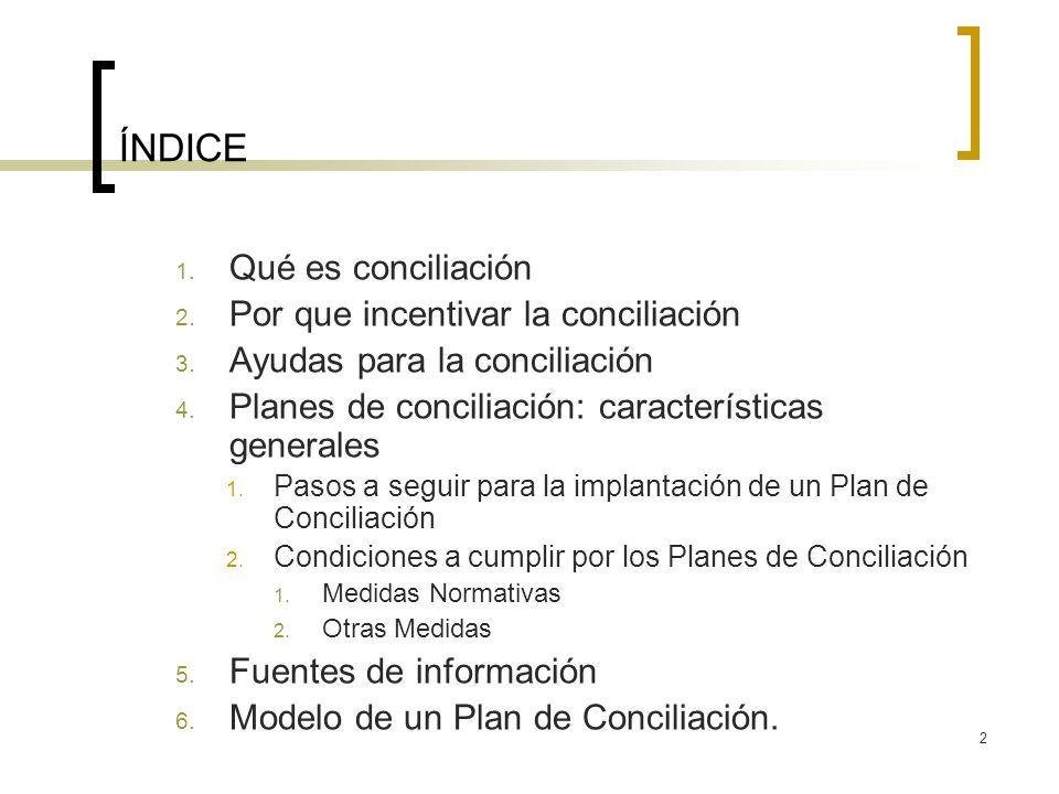 ÍNDICE Qué es conciliación Por que incentivar la conciliación