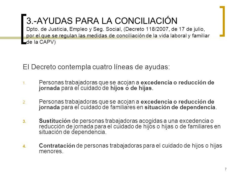 El Decreto contempla cuatro líneas de ayudas: