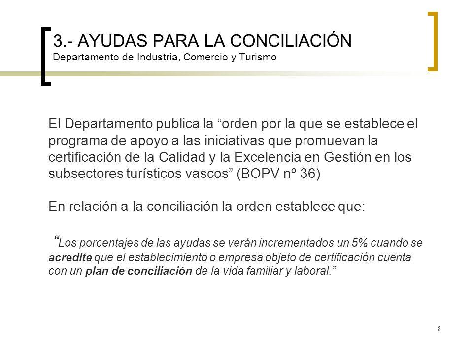 3.- AYUDAS PARA LA CONCILIACIÓN Departamento de Industria, Comercio y Turismo