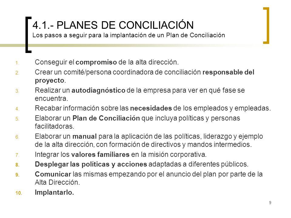 4.1.- PLANES DE CONCILIACIÓN Los pasos a seguir para la implantación de un Plan de Conciliación