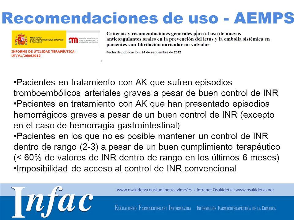 Recomendaciones de uso - AEMPS