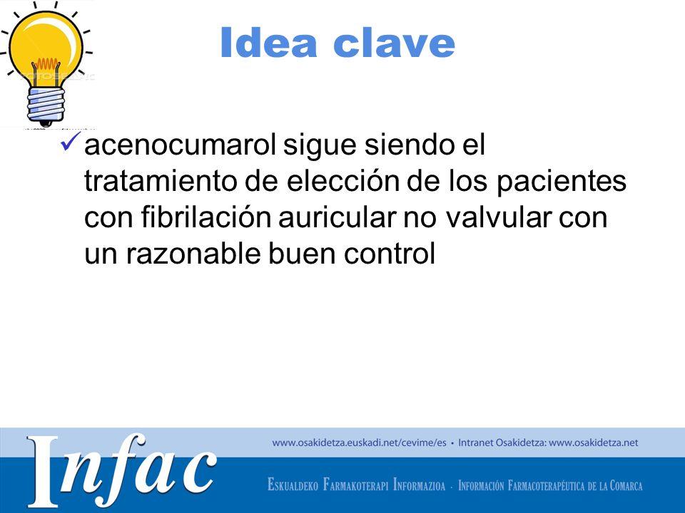 Idea clave acenocumarol sigue siendo el tratamiento de elección de los pacientes con fibrilación auricular no valvular con un razonable buen control.