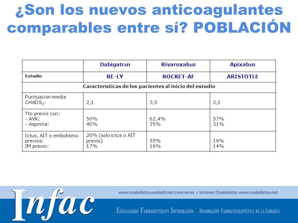 ¿Son los nuevos anticoagulantes comparables entre sí POBLACIÓN