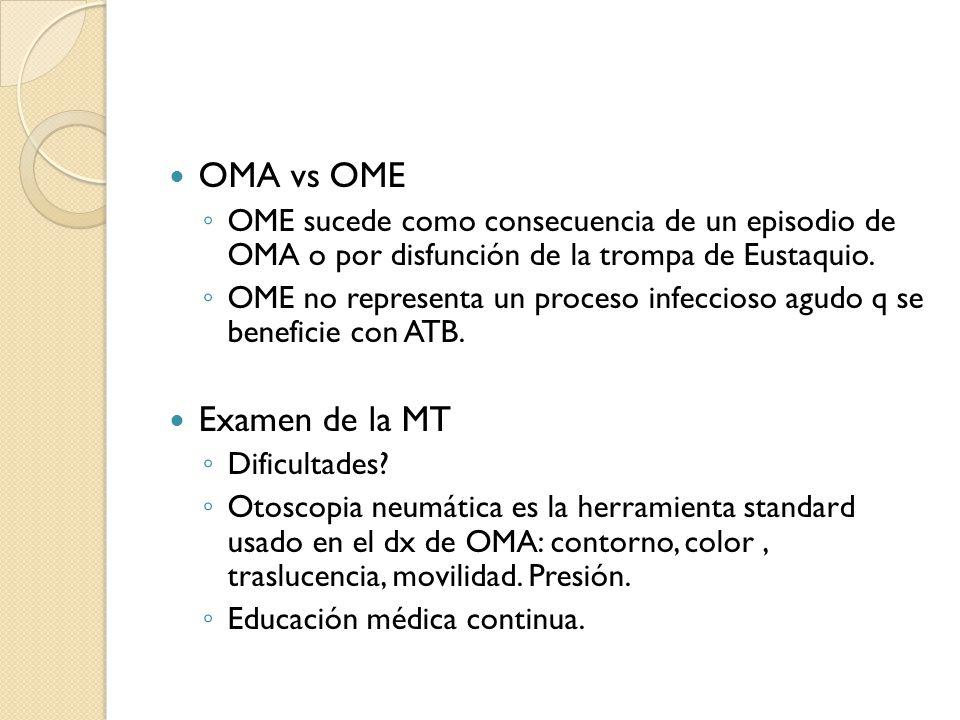 OMA vs OME Examen de la MT