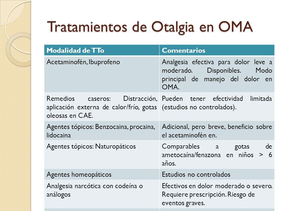 Tratamientos de Otalgia en OMA