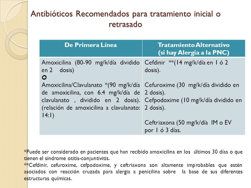 Antibióticos Recomendados para tratamiento inicial o retrasado