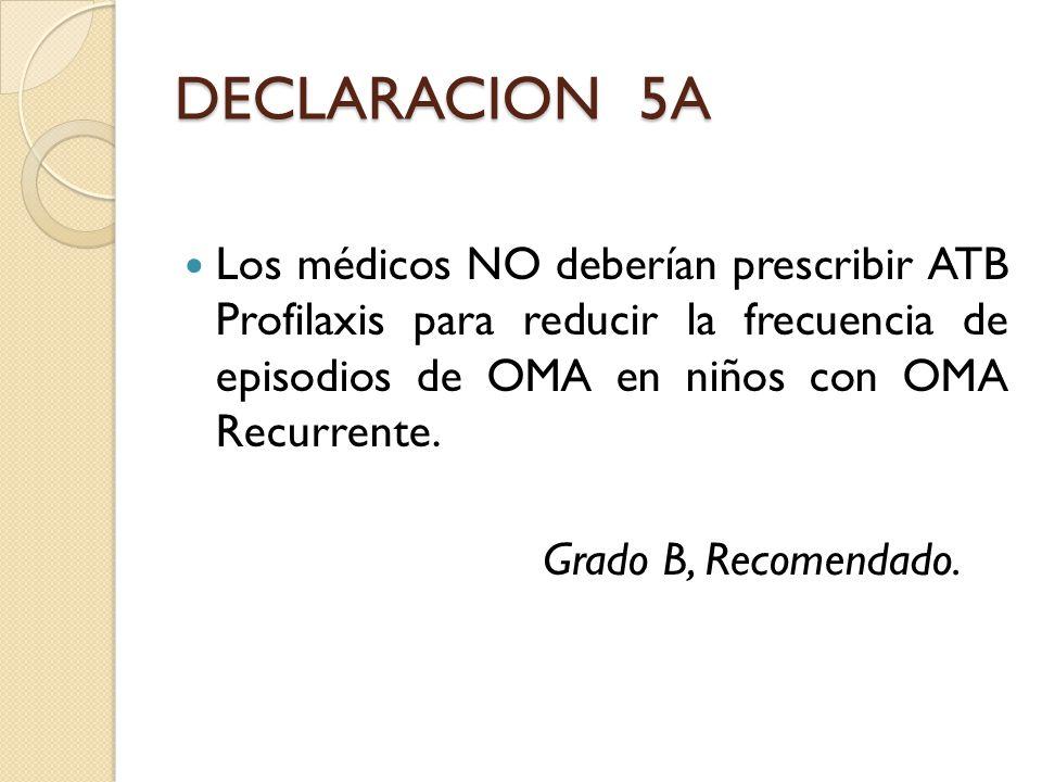 DECLARACION 5A Los médicos NO deberían prescribir ATB Profilaxis para reducir la frecuencia de episodios de OMA en niños con OMA Recurrente.