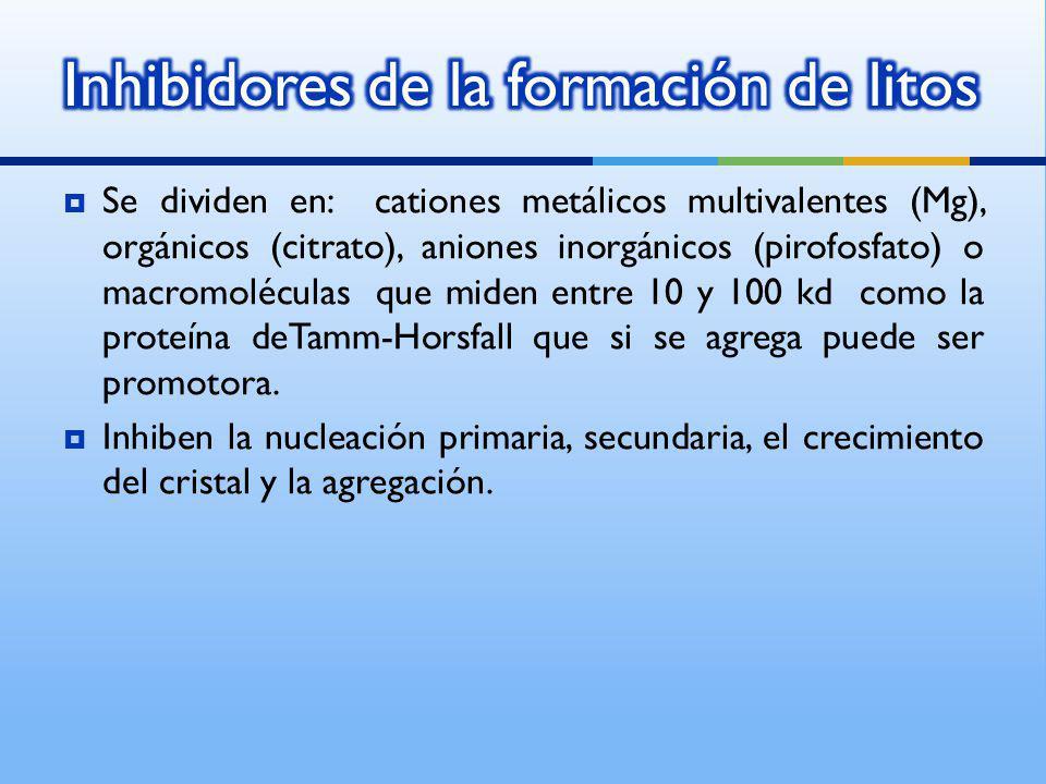 Inhibidores de la formación de litos