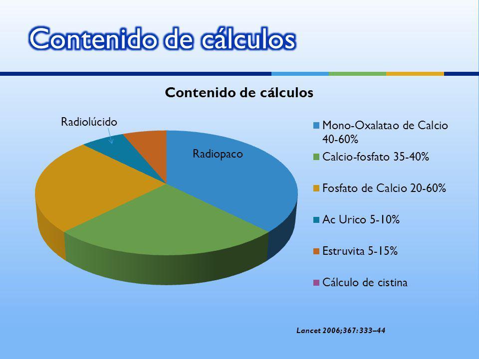 Contenido de cálculos Radiolúcido Radiopaco Lancet 2006; 367: 333–44