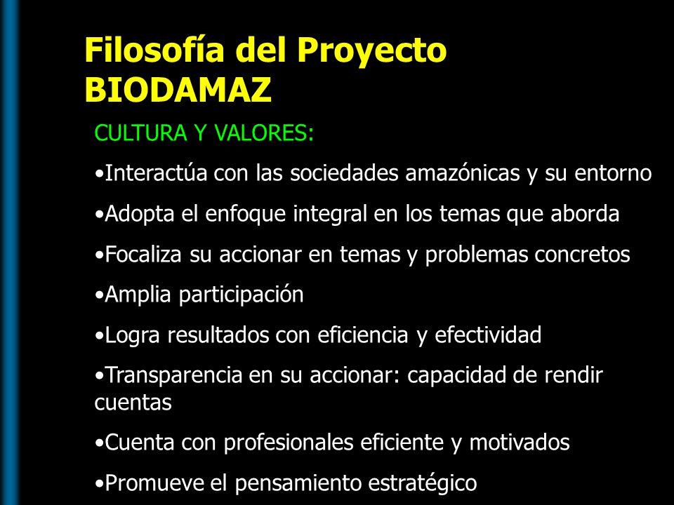 Filosofía del Proyecto BIODAMAZ